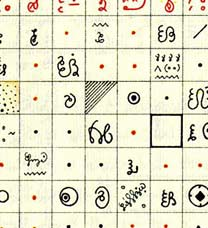 Codex Seraphinianus script
