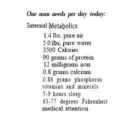 Daily Needs Average Human